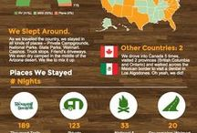Travel Maps & Infographics / Our travel years in review, shown in maps and fun infographics