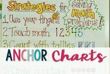 CTR Anchor Charts / Classroom Tested Anchor Chart Ideas