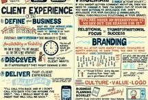 Sketchnotes / Illustrated summaries about companies, people, books, talks, and recipes.