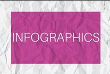 Travel & Food Infographics