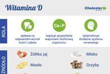 Witaminy na zdrowie! / Opisy wszystkich witamin, ich właściwości i zapotrzebowania dla ludzkiego organizmu.