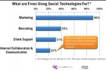 The Social Law Firm / Leveraging social technologies to enhance the business of Law