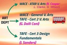 SMAGS - ART Subject Choices