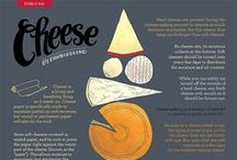 Cheese Infographics : Infographic Awesomeness / Delicious with ... EVERYTHING!