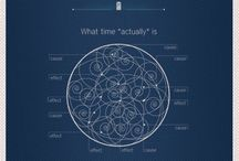 All About The Timey-Wimey