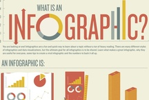 Infographics / Infographics, especially those related to marketing, public relations, social media and public affairs, but also some general interest.