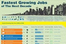 Career & Job Market Information