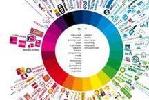 U&I: farger / Infografikk og annet materiell knyttet til farger og fargebruk