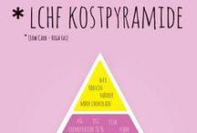 LCHF   kuren   opskrifter  dansk tekst / LCHF   kuren