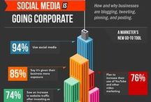Infographics / by Social Media Marketing University