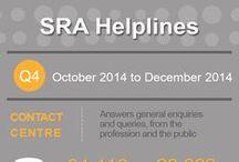 SRA regulatory activities 2014 / Regulatory activities