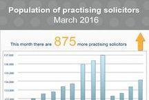 SRA - Regulated population statistics / Statistics for the regulated population of solicitors
