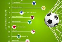 idealo ♥ Sport / Unsere Nachfragestatistiken liefern exklusive Einblicke in den Online-Markt der Sportausrüstung.
