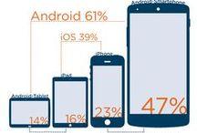 idealo   Mobile Shopping / Unsere Klickstatistiken untersuchen die Trends und Entwicklungen auf dem europäischen Mobile-Markt.