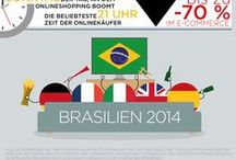 idealo   Fußball-WM / Zahlen & Fakten zu Trends und Entwicklungen beim Onlineshopping während der Fußball-Weltmeisterschaft 2014.