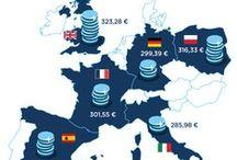 E-Commerce International / Internationaler Produktpreisvergleich: Wo lohnt sich Cross-Border-Shopping?