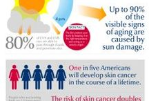 Skin Cancer Awareness Page / A board dedicated to spreading awareness of skin cancer and how to protect yourself from the disease.