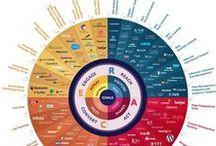Graphics / Graphic Design, PowerPoint, Slides, Web Design, WordPress Themes, Typefaces
