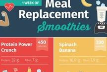 Smoothie recipes for everyone / This board has pins about all types of smoothies for different diets. Paleo, vegan, nut-free, gluten-free, protein, fruit, vegetables, green smoothies, and more.