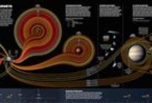 Mars & Space Infographics