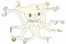 Mind Mapping / Cartes heuristiques, cartes mentales