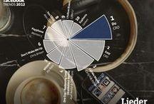 medien meets statistik / by die medientdecker