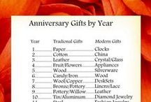 Anniversary Gifts by YEAR / Traditional and Modern Anniversary Gifts by Year.   An anniversary is a time to celebrate the joys of today, the memories of yesterday, and the hopes of tomorrow.  Shop online at AnniGifts.com.