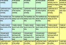 Music assessment