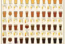 Guide - Birra / Alcune guide sulla scelta e la degustazione della birra.