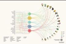 Infographics / Infographics and Data visualization