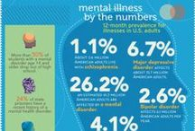Mental Health Stats / mental health tips & articles                                                                            #mhsm #awareness #mentalhealth #psychology #castelltherapy #psychoed #health #therapy #infographics