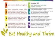 Alkaline vs Acidic - Foods / Healthy  - Alkaline Food  Charts