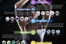 Yoga & Energy Healing