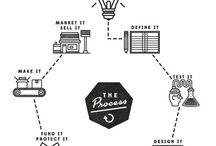 Infographics / Web design, Social media, Marketing online, Personal Branding infographics