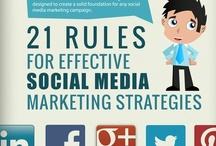Infografiche Social Media