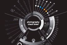 photo notes / about photography