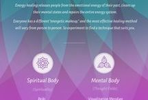 Beyond Mindfulness / Learning and practicing mindfulness, going beyond mindfulness into the deepest part of the inner self...