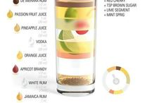 Drinks / Drinks How to, recettes