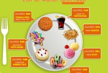 Dieting Direction Graphics / How to diet correctly with the right and wrong food. Foods to avoid and food to lose weight.