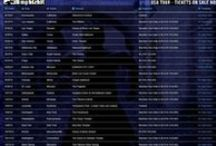 USA TOUR DATES! / Here are all of the USA Tour dates of of 8/30/14 per LimpBizkit.com