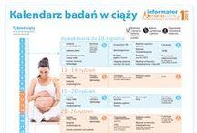 Badania w ciąży - Informator Mamazone.pl / Badania w ciąży