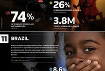 ✕ Infographics ✕ / Important and interesting education infographics