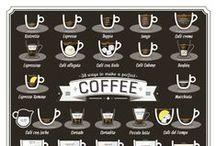 Kaffee-Infografiken / Nützliches Wissen sowie Tipps und Tricks rund um Kaffee