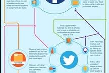Social Media / by cte CCM