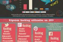 Nuestros #Hashtag / Hashtag utilizados para etiquetar el contenido del CrmfSF Imserso en general y sus departamentos, usuarios, profesionales, eventos  o temas de interés.
