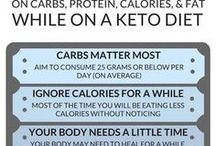 Food ~ Ketogenic