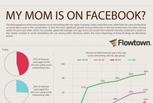 Social Media Infographics / Some funny & interesting infographics about social media