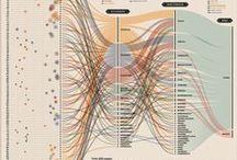 Infographics & data design