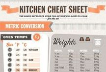 Measurements & Substitutions / great kitchen cheat sheets