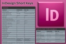 CommDes Ideas - InDesign / by Cameron Baker